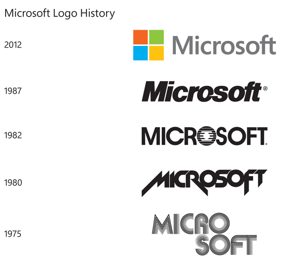 Jeffrey Meisner Writing On The Official Microsoft Blog Wrote About Reasoning Behind Corporate Logo Redesign Its Been 25 Years Since Weve