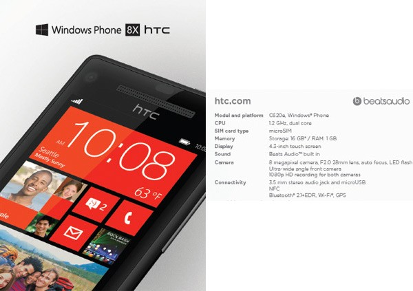 HTC's spark won't be reignited by Windows Phone 8 ...