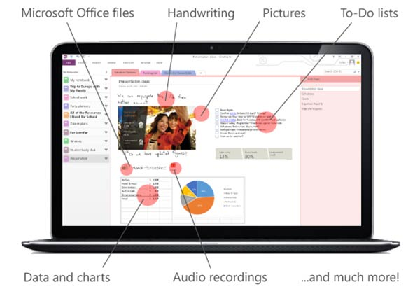 OneNote update for Windows 8 1 boasts compelling new