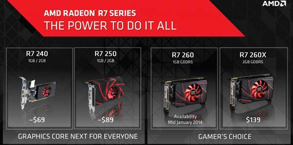 AMD announces the Radeon R7 260, available from January - Graphics