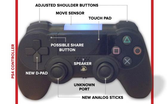 how to use the touchpad on ps4 controller