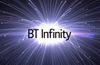 "BT Infinity to launch 300Mbps ""supercharged"" broadband"