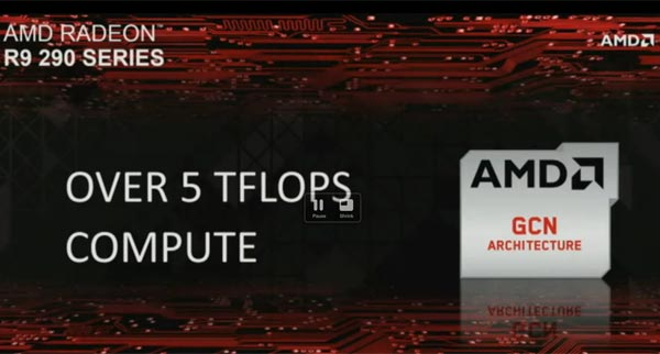 AMD unveils Radeon R9 and R7 series graphics cards in Hawaii