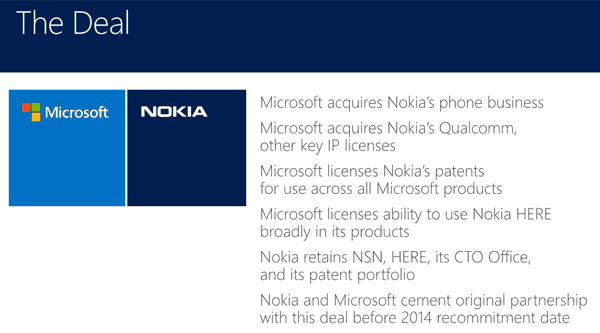 Microsoft to buy Nokia's devices and services business ...