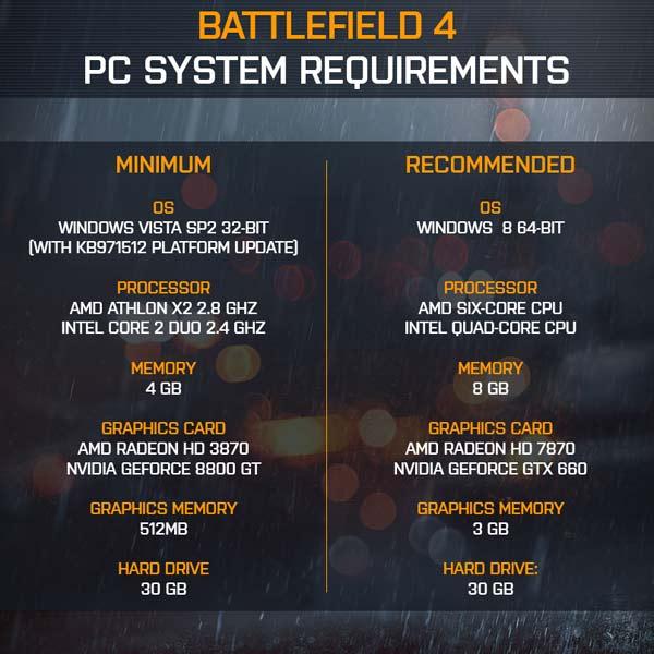 Ea Dice Publish Battlefield 4 Pc Minimum Recommended Specs