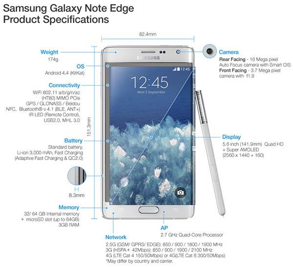 Samsung galaxy note 4 release date