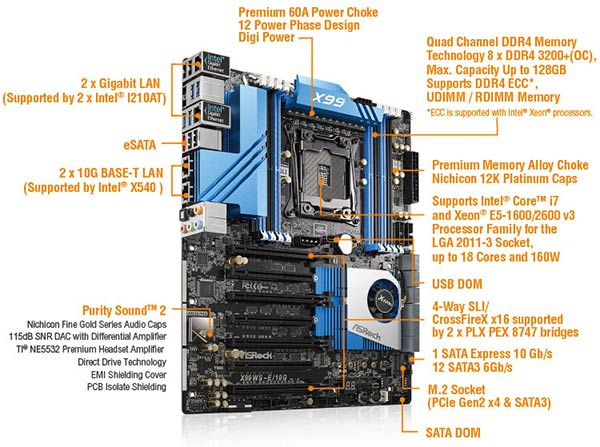 ASRock WS-E/10G motherboard offers 22Gbps networking