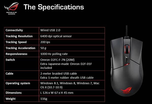 Asus Rog Gladius Gaming Mouse Ships With Swappable
