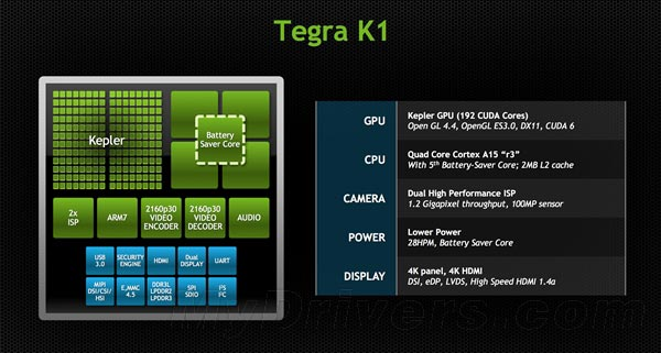 Nvidia Tegra Note packing a K1 SoC appears in benchmarks ...