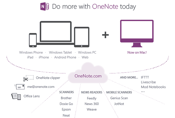 Free Microsoft OneNote app released for Mac OS X - Software - News
