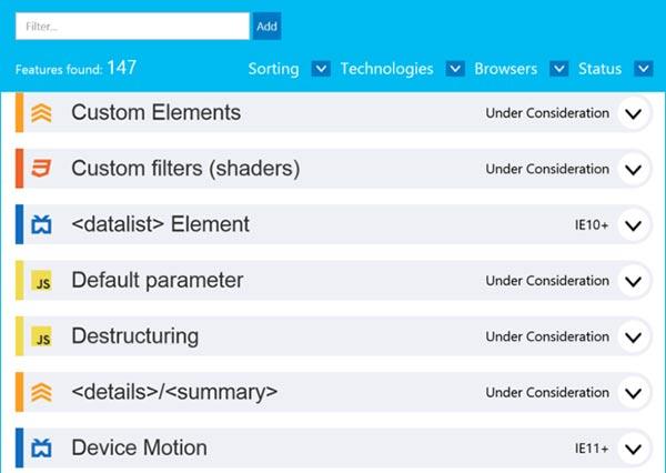 Microsoft IE11 keeps in sync across platforms