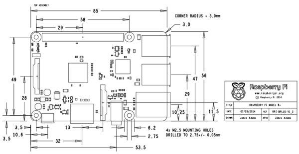 raspberry pi model b  features 4 usb ports  lower power