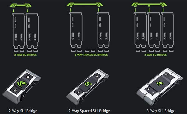 Nvidia Starts Selling Its LED Lit GeForce GTX SLI Bridges