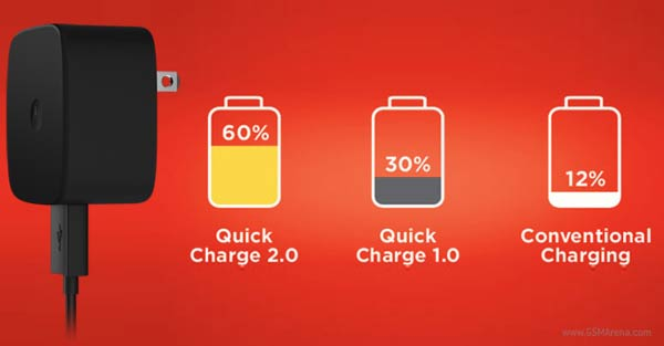 motorola quick charger. the eight hour claim also only applies to motorola devices with quick-charge 2.0 support, and includes both \ quick charger i