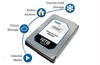 Western Digital announces 8TB and 10TB Helium filled HDDs