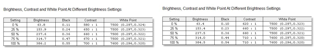Review: Asus ROG Swift PG279Q - Monitors - HEXUS net - Page 3