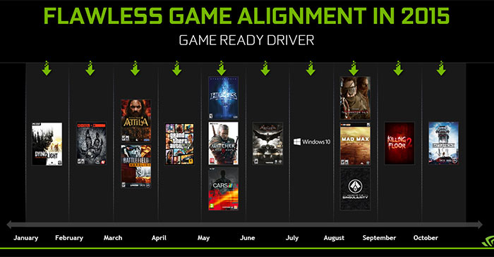 Geforce Game Ready Driver 375.70 Wont Download