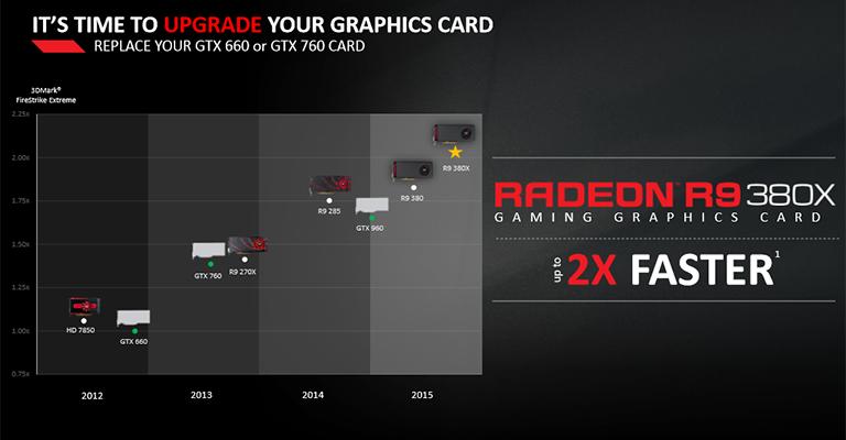 Review: Sapphire Radeon R9 380X Nitro - Graphics - HEXUS net
