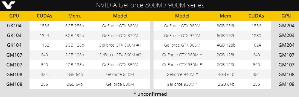 Nvidia geforce 940m 2048 мб отзывы - 8