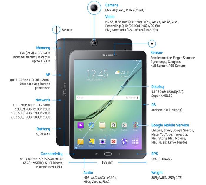 Samsung Galaxy Tab A 6 Software Update