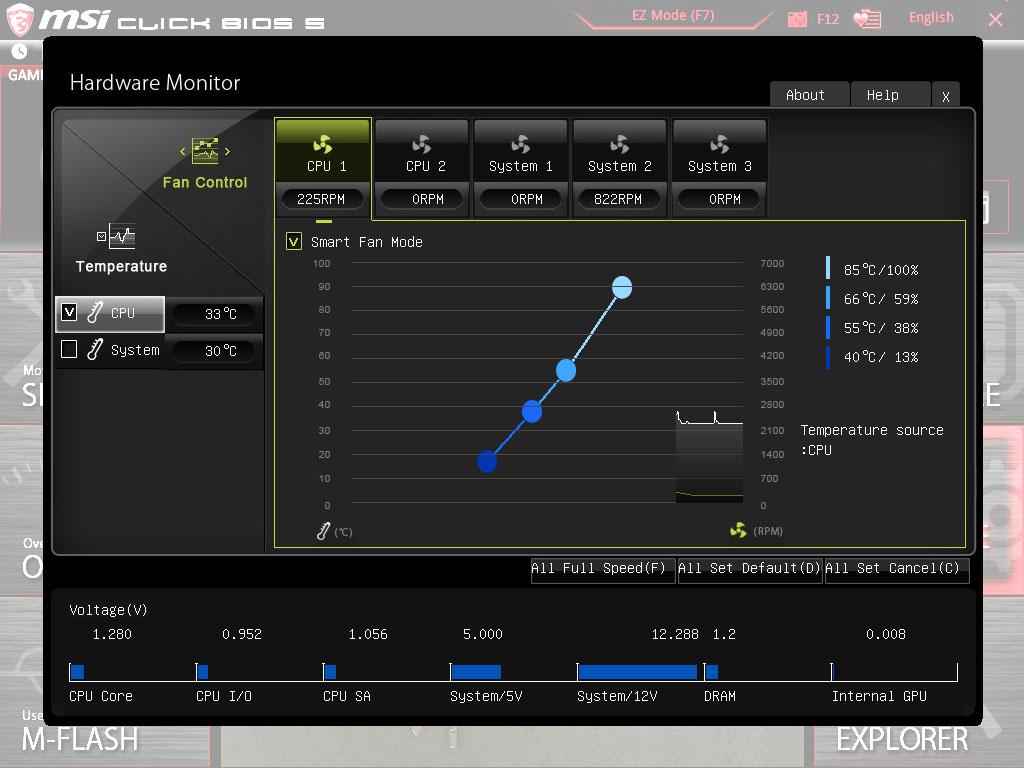 Review Msi Z170a Tomahawk Mainboard Hexus Net