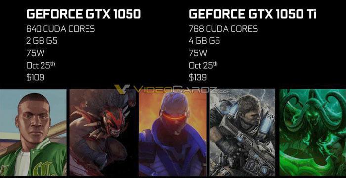 Nvidia Unveils GeForce GTX 1050 GPUs