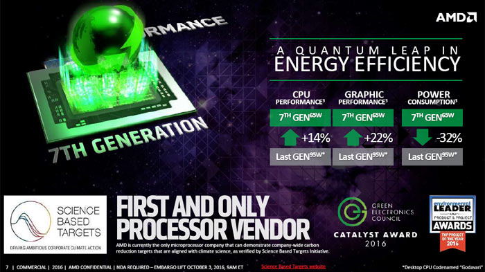 AMD unveils 7th generation AMD Pro APUs