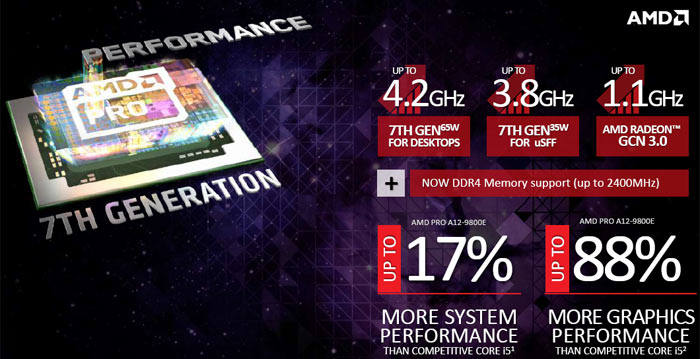 AMD Aims for Enterprise PC Users with 7th-Gen PRO Processors