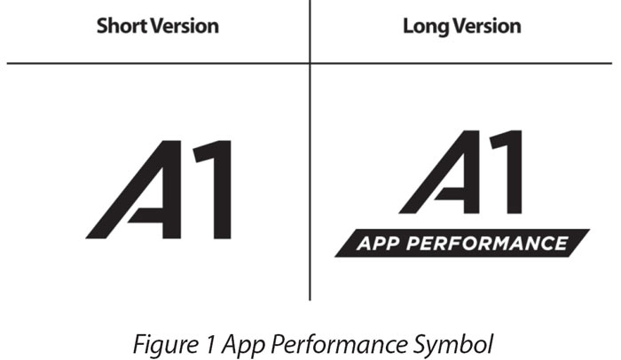 App Performance Class 1 Sd Card Memory Symbol Devised Storage