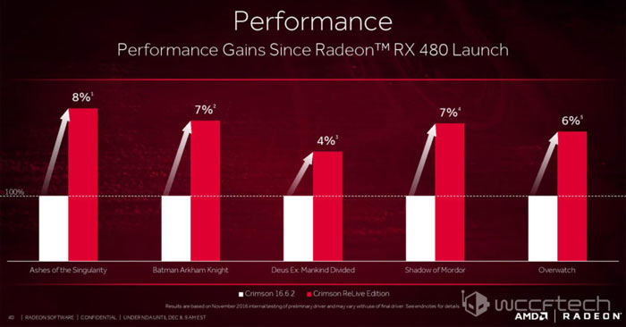 AMD Radeon RX 490 Release Date: Official reveal happening at New Horizon Event next week; Here's what to expect