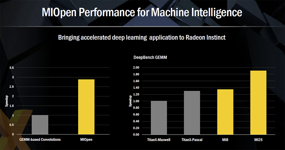 opencl machine learning