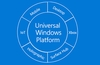 Tim Sweeney: Devs must oppose Microsoft Windows 10 UWP