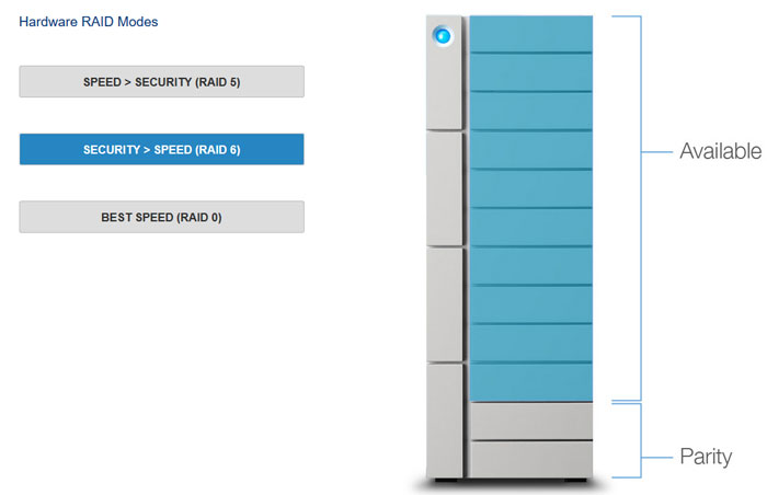 Lacie launches the 12big desktop Thunderbolt 3 RAID storage unit ...