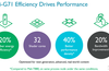 ARM launches its fastest-ever graphics: Mali-G71