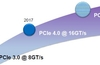 PCI Express 4.0 to offer double bandwidth, and 4x power delivery