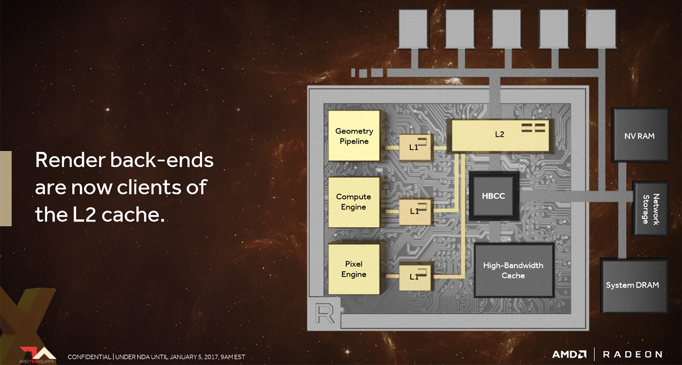 AMD Vega GPU architecture uncovered - Graphics - News - HEXUS net