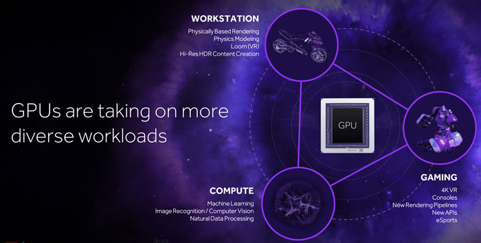 AMD releases RSCRE 17 10 2 with support for trio of new games