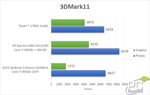 Amd Ryzen 5 2500U Mobile Processor – Meta Morphoz