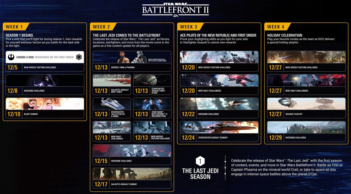 EA Has Cut The Cost Of Hero's In Battlefront II