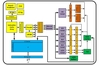 Intel shares Goldmont Plus microarchitecture information