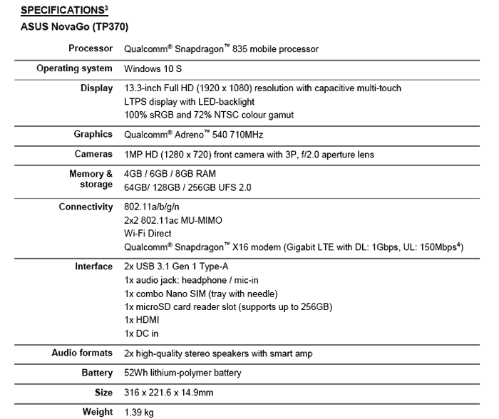 Asus NovaGo (TP370) Gigabit LTE-capable laptop detailed