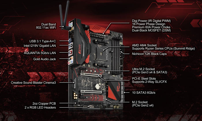 ASRock launches sextet of AMD Ryzen AM4 motherboards