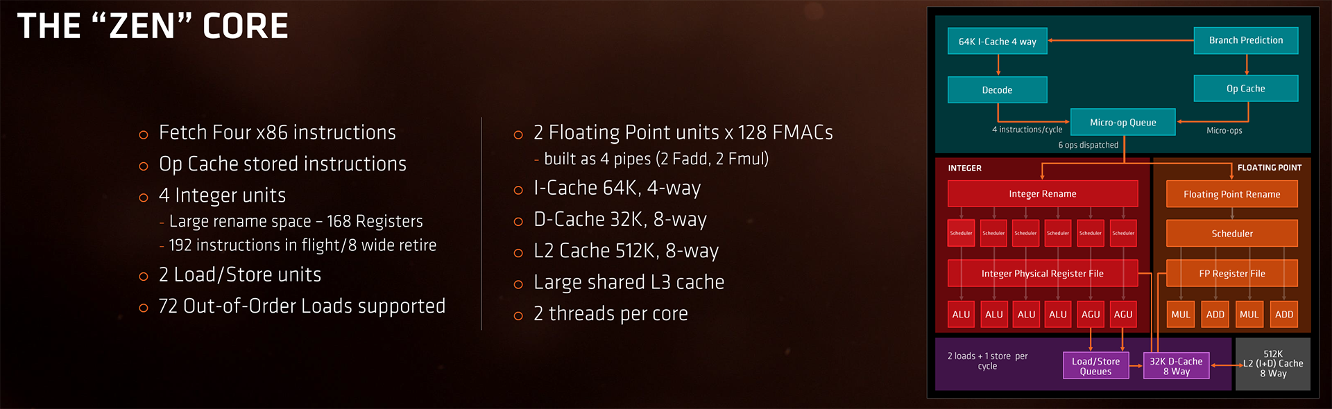 Review: AMD Ryzen 7 1800X (14nm Zen) - CPU - HEXUS net