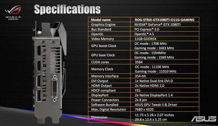 buy popular c19eb a13a6 Asus Strix GeForce GTX 1080 Ti press deck leaked - Graphics ...