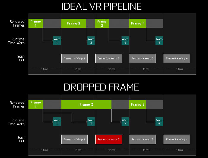 Nvidia launches free FCAT VR Performance Analysis Tool