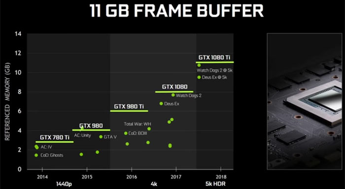 Nvidia GeForce GTX 1080 price cuts in UK better than