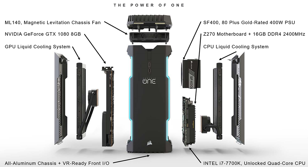 Image result for CORSAIR ONE REVIEW