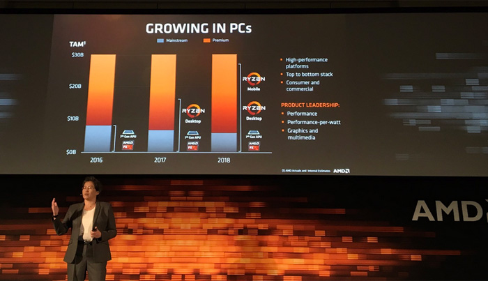 AMD unveils roadmap with Ryzen Threadripper, Ryzen 3, and