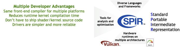Vulkan and OpenCL will merge into a single API - Software - News
