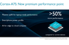 Blog: Unleashing the ARM Cortex-A75 processor